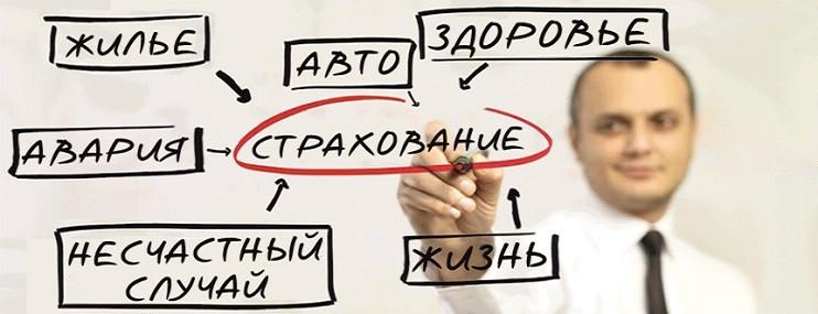 Российский рынок страхования